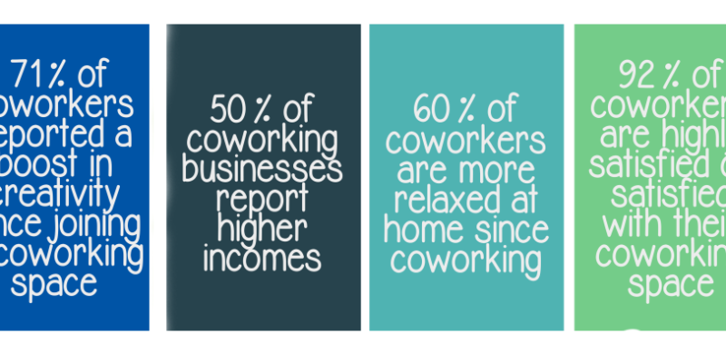 Scale Up Your Business with CoWorking